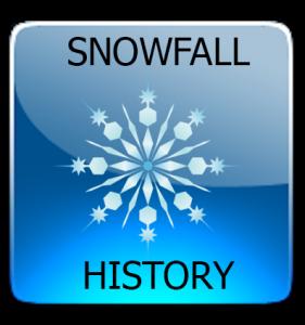 snowfall history
