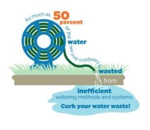 Irrigation - save water